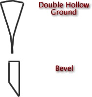 double hollow ground
