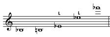 Right A-flat (A-flat4 and A-flat5)